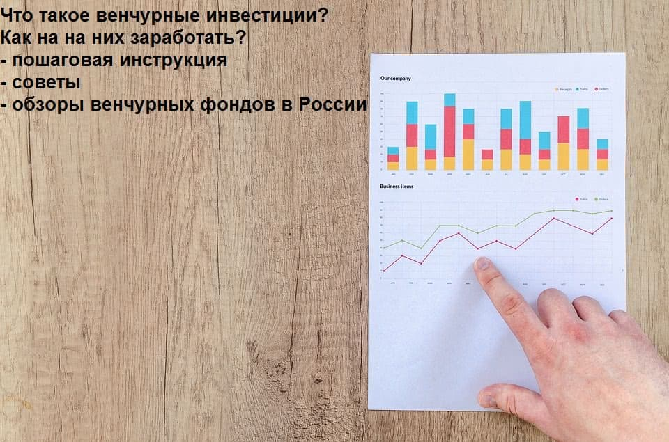 График венчурных инвестиции