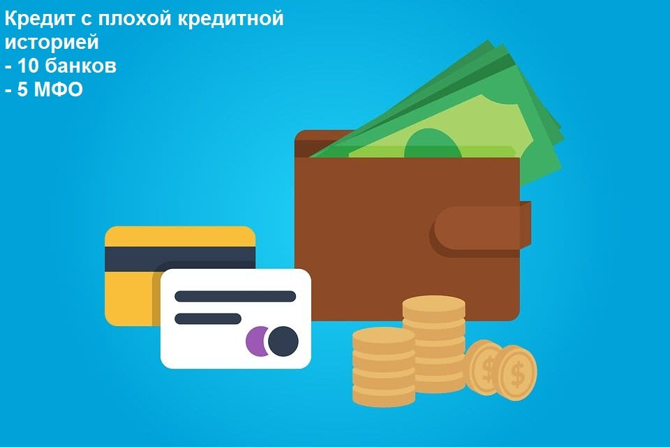 home credit bank потребительский кредит